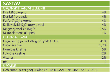 Itallpollina_tablica.jpg